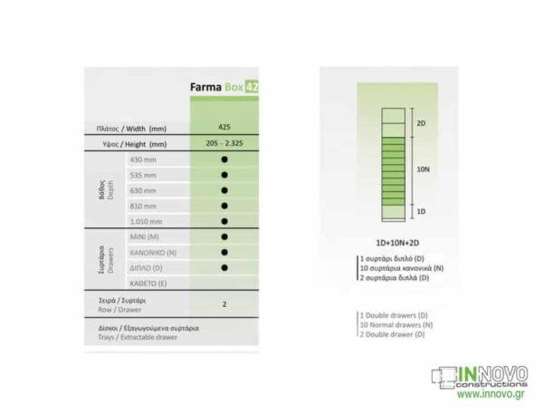 Συρταριέρα φαρμακείου FarmaBox 42