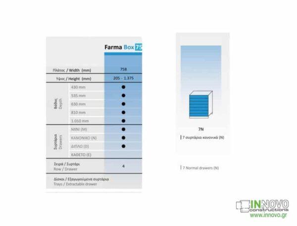 Συρταριέρα φαρμακείου FarmaBox 75